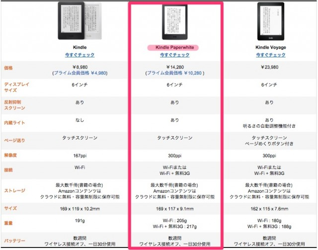 Kindle Paperwhite kindle比較