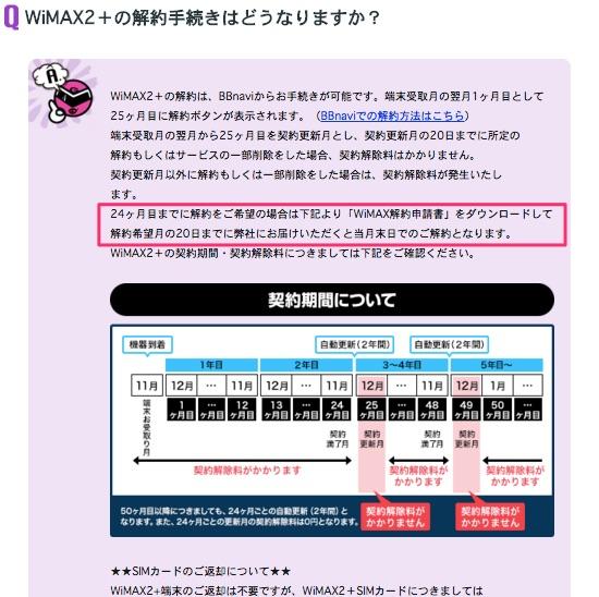 WiMAX2+の解約手続き