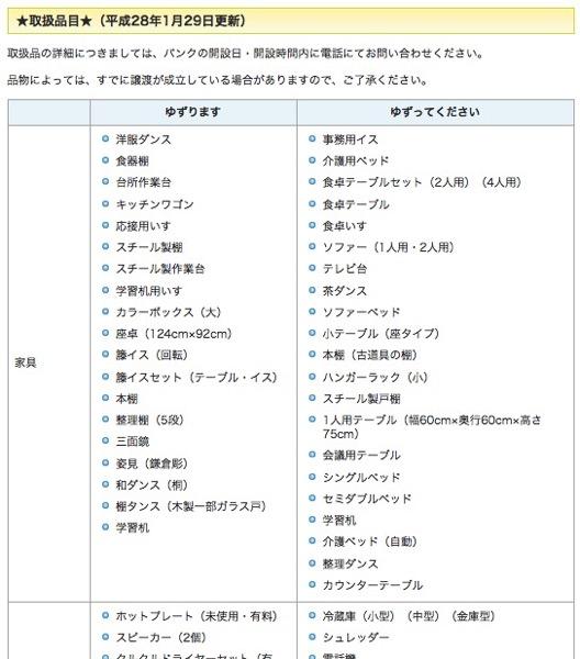 島田市 生活用品活用バンク 取扱品目