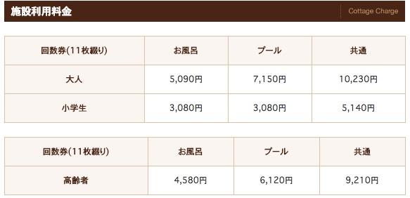 Kawane onsen Coupon